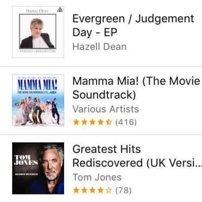 No 1 iTunes Chart